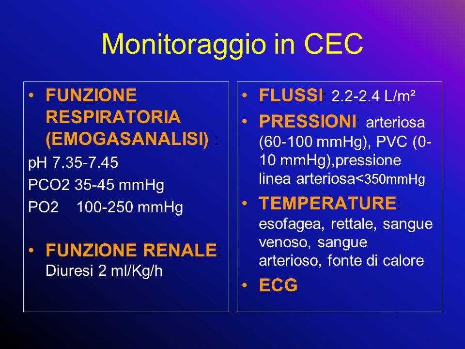 Monitoraggio in CEC FUNZIONE RESPIRATORIA (EMOGASANALISI) :