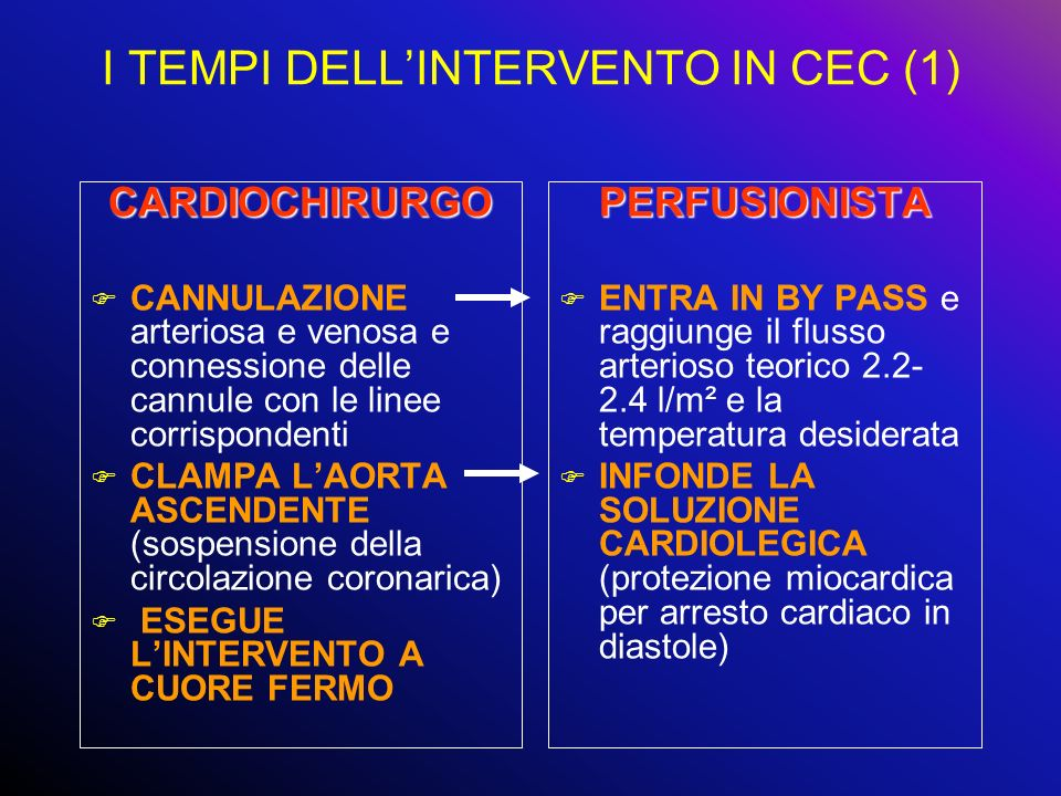 I TEMPI DELL'INTERVENTO IN CEC (1)