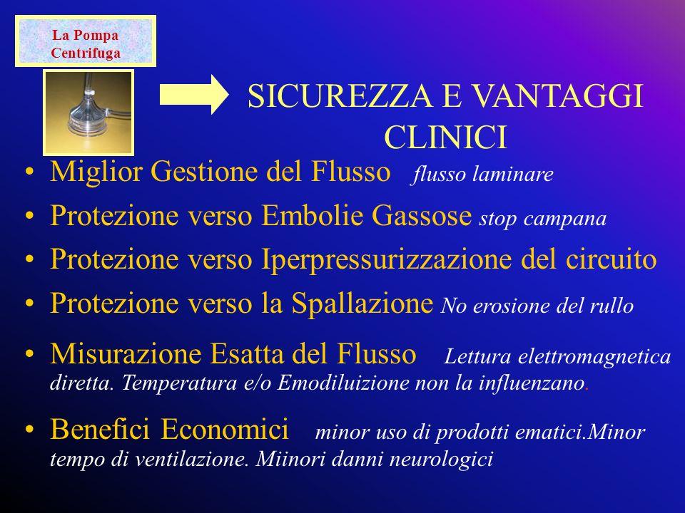SICUREZZA E VANTAGGI CLINICI