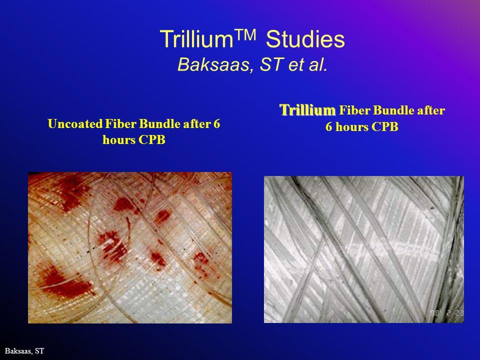 TrilliumTM Studies Baksaas, ST et al.