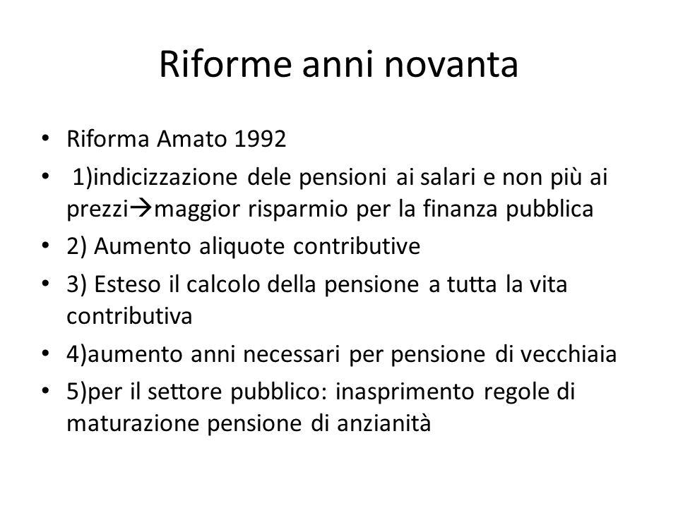 Riforme anni novanta Riforma Amato 1992