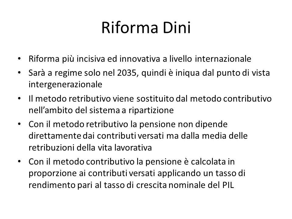 Riforma Dini Riforma più incisiva ed innovativa a livello internazionale.