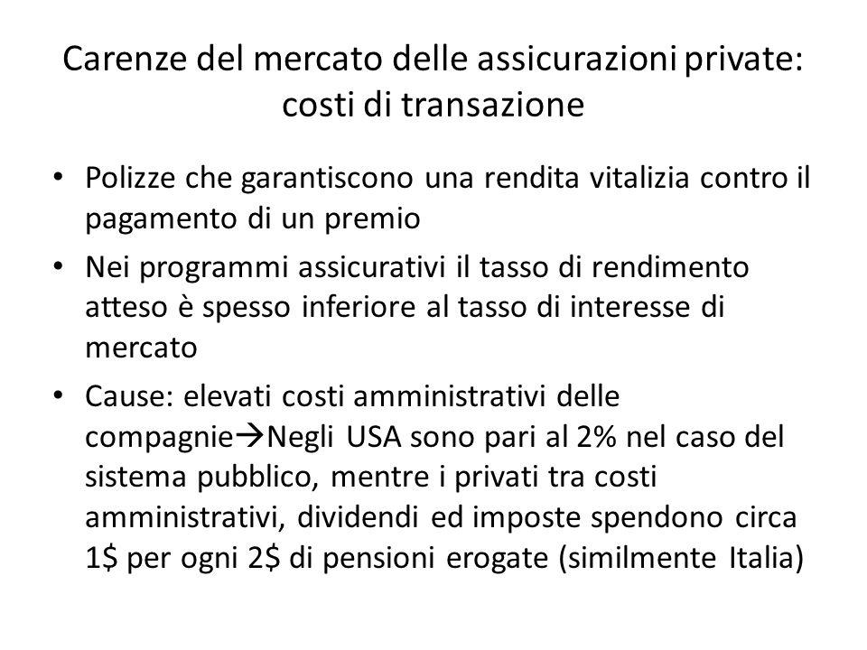 Carenze del mercato delle assicurazioni private: costi di transazione