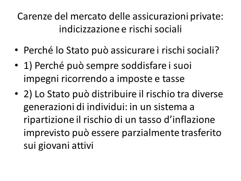 Carenze del mercato delle assicurazioni private: indicizzazione e rischi sociali