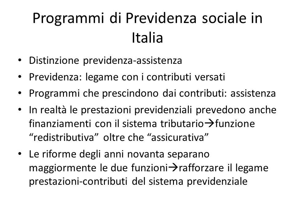 Programmi di Previdenza sociale in Italia