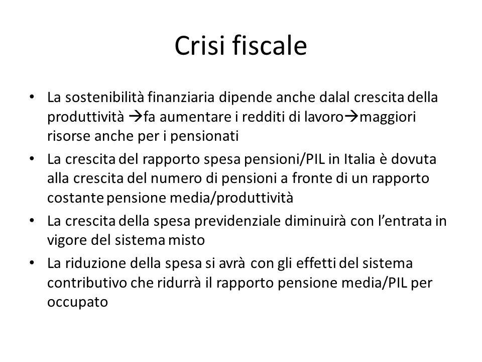 Crisi fiscale