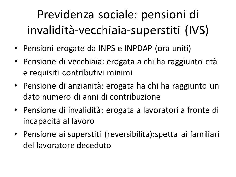 Previdenza sociale: pensioni di invalidità-vecchiaia-superstiti (IVS)