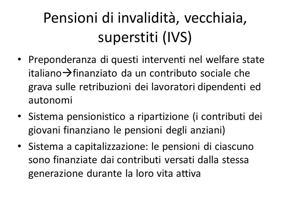 Pensioni di invalidità, vecchiaia, superstiti (IVS)