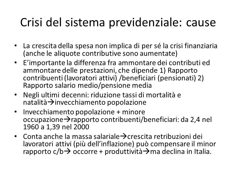 Crisi del sistema previdenziale: cause