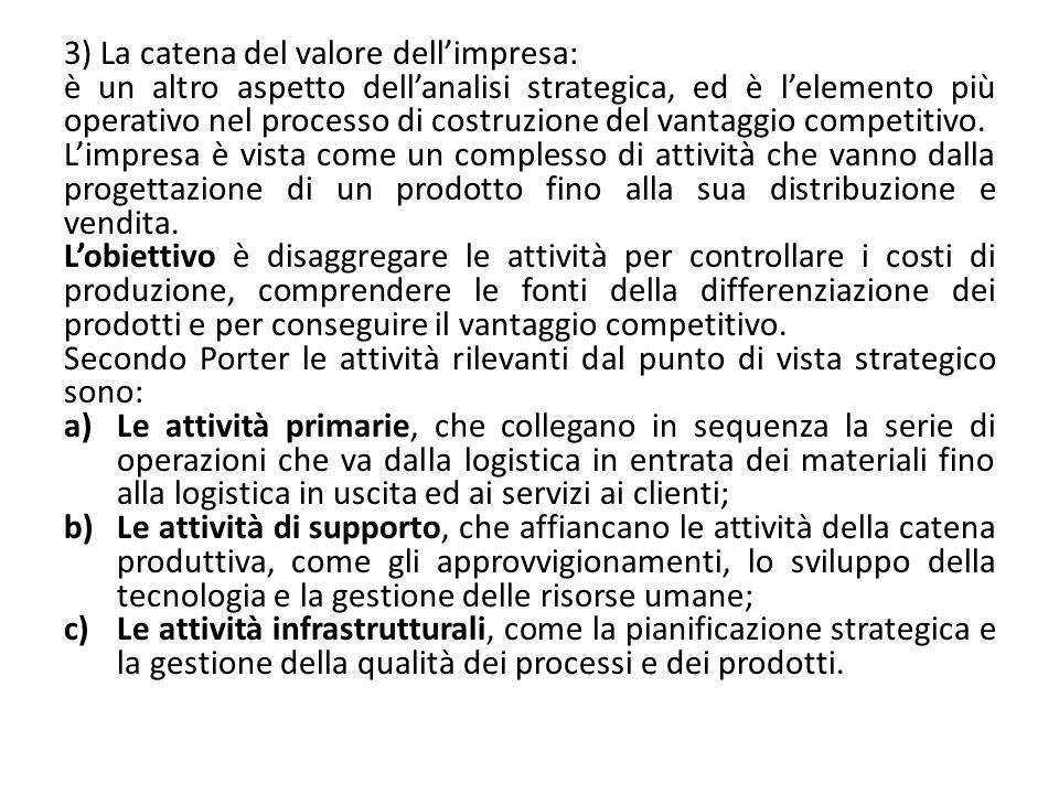 3) La catena del valore dell'impresa: