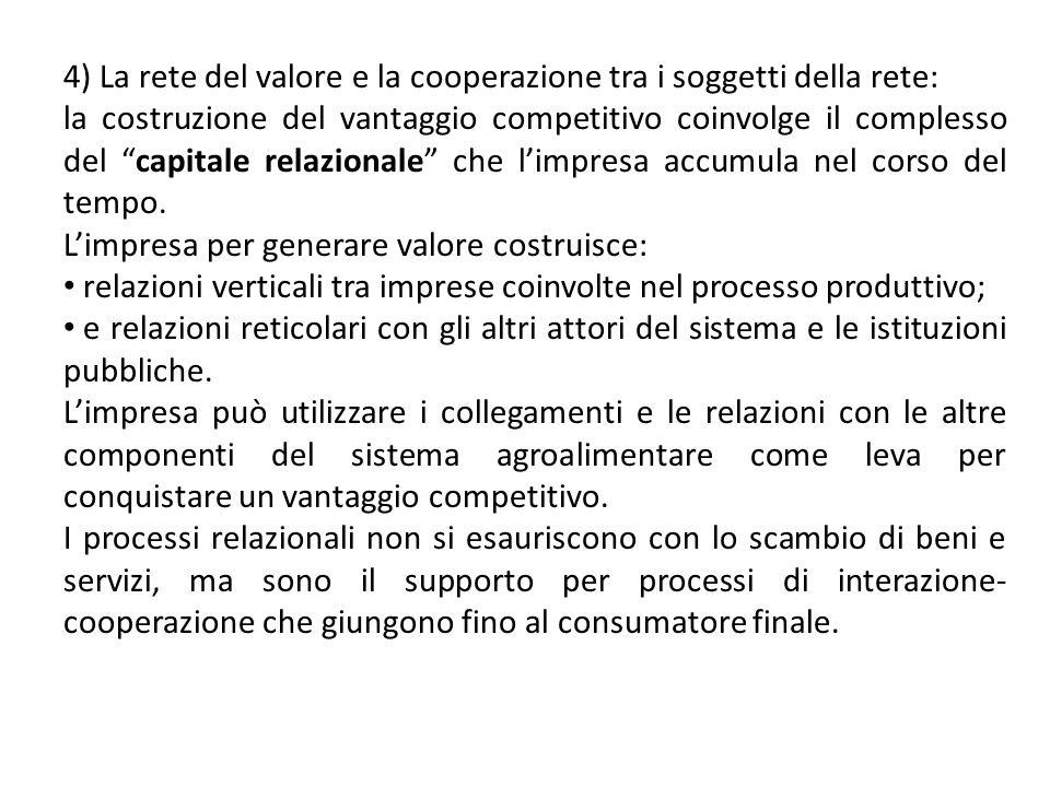 4) La rete del valore e la cooperazione tra i soggetti della rete: