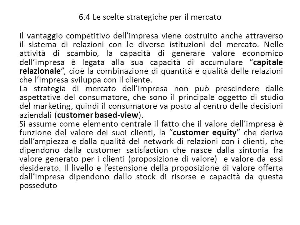 6.4 Le scelte strategiche per il mercato