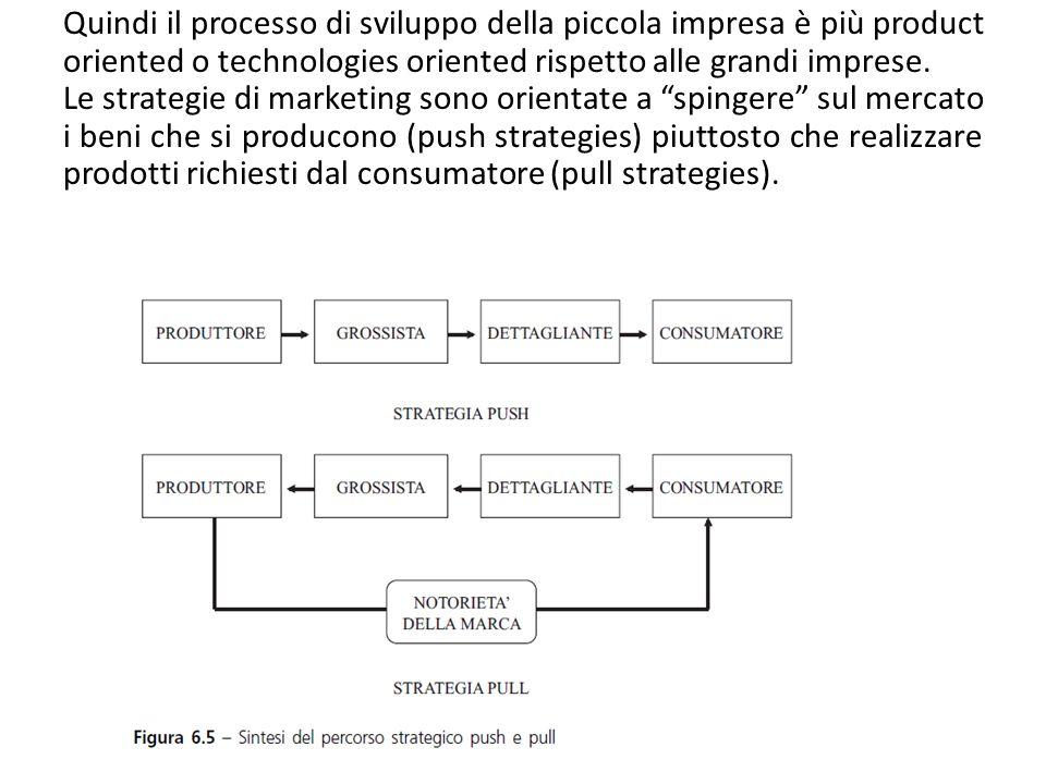 Quindi il processo di sviluppo della piccola impresa è più product oriented o technologies oriented rispetto alle grandi imprese.