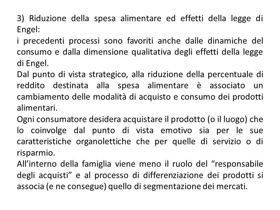 3) Riduzione della spesa alimentare ed effetti della legge di Engel: i precedenti processi sono favoriti anche dalle dinamiche del consumo e dalla dimensione qualitativa degli effetti della legge di Engel.
