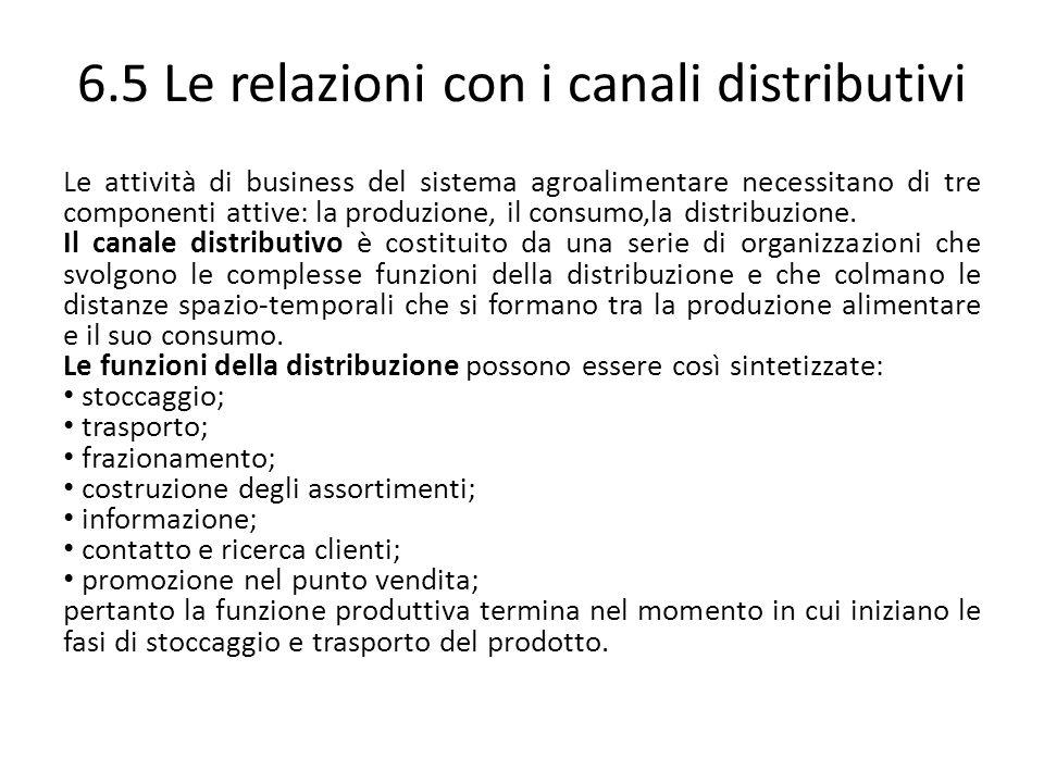 6.5 Le relazioni con i canali distributivi