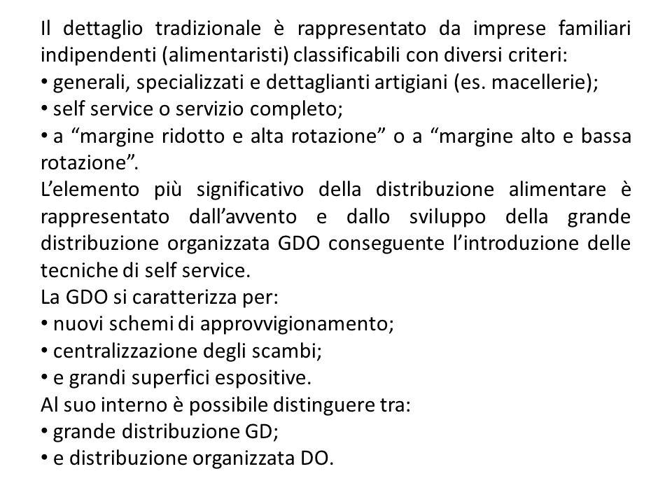 Il dettaglio tradizionale è rappresentato da imprese familiari indipendenti (alimentaristi) classificabili con diversi criteri: