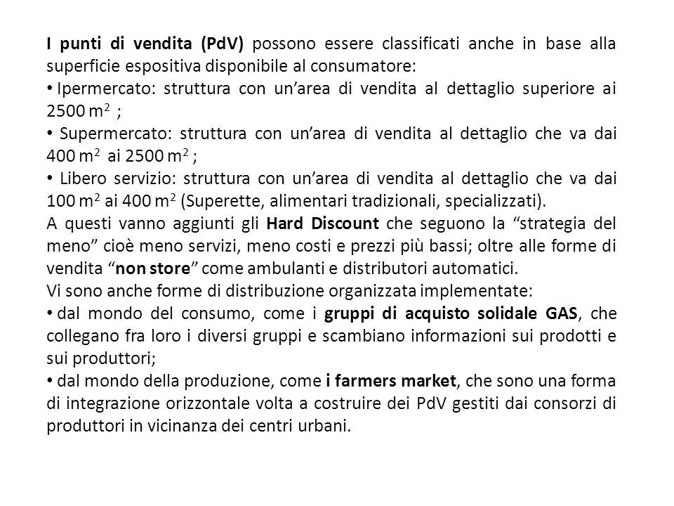 I punti di vendita (PdV) possono essere classificati anche in base alla superficie espositiva disponibile al consumatore: