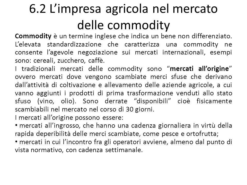 6.2 L'impresa agricola nel mercato delle commodity