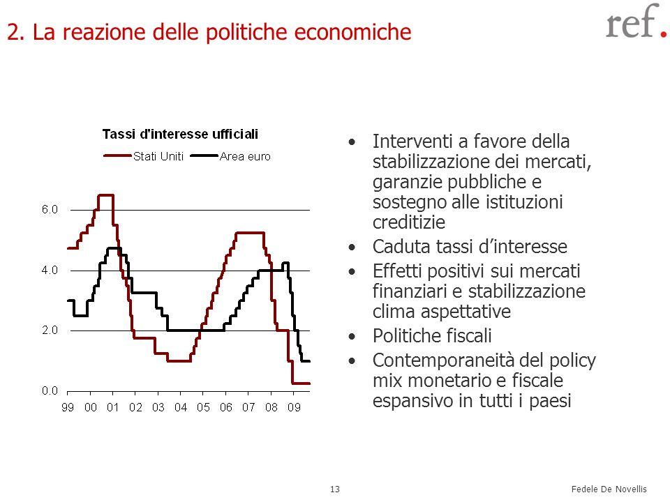 2. La reazione delle politiche economiche