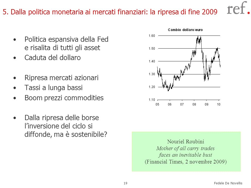Politica espansiva della Fed e risalita di tutti gli asset