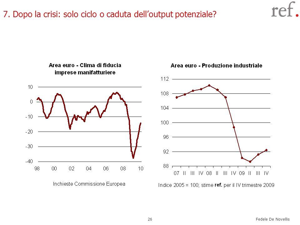 7. Dopo la crisi: solo ciclo o caduta dell'output potenziale