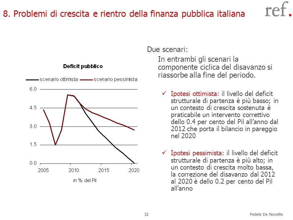 8. Problemi di crescita e rientro della finanza pubblica italiana