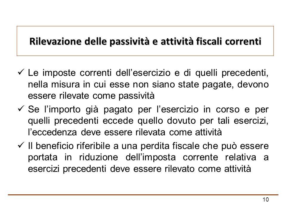 Rilevazione delle passività e attività fiscali correnti