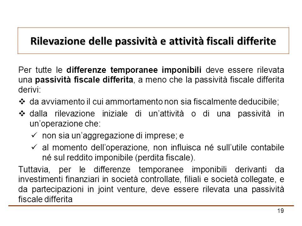 Rilevazione delle passività e attività fiscali differite