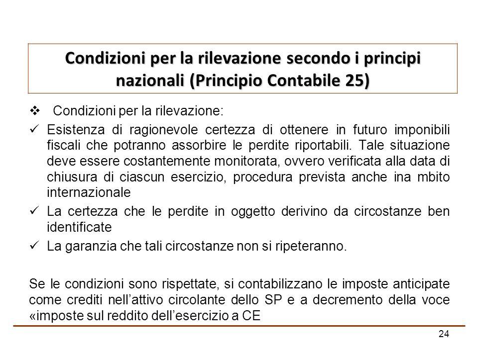 Condizioni per la rilevazione secondo i principi nazionali (Principio Contabile 25)
