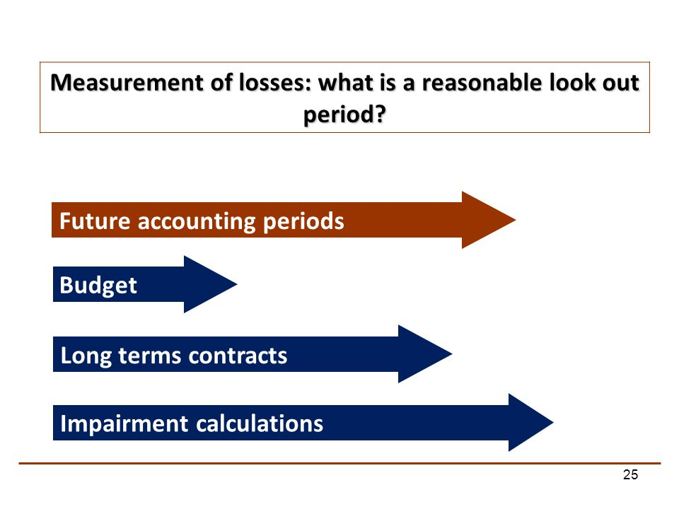 Measurement of losses: what is a reasonable look out period