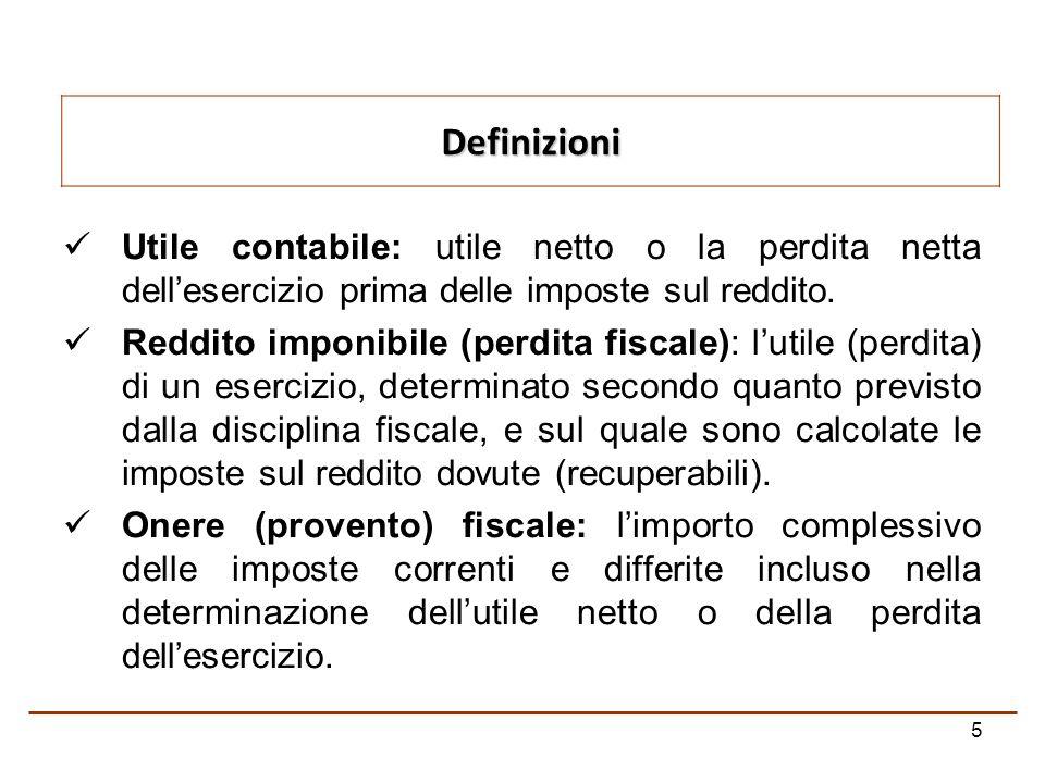 Definizioni Utile contabile: utile netto o la perdita netta dell'esercizio prima delle imposte sul reddito.