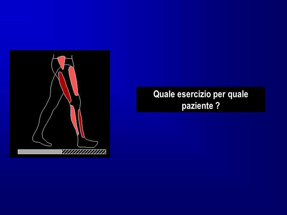 Quale esercizio per quale paziente