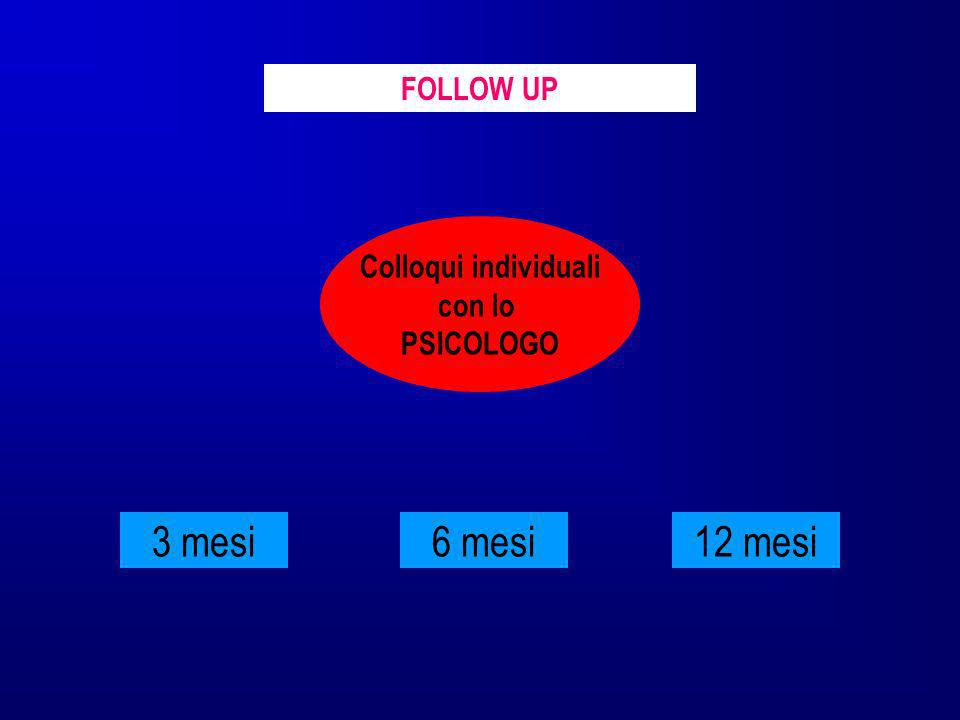 FOLLOW UP Colloqui individuali con lo PSICOLOGO 3 mesi 6 mesi 12 mesi