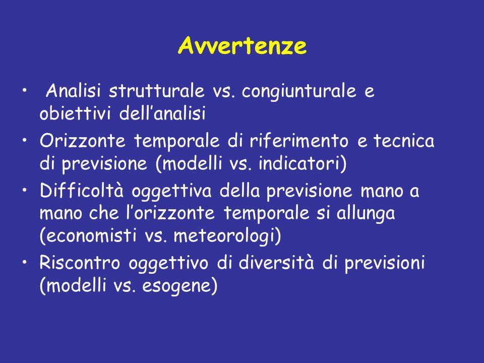 Avvertenze Analisi strutturale vs. congiunturale e obiettivi dell'analisi.
