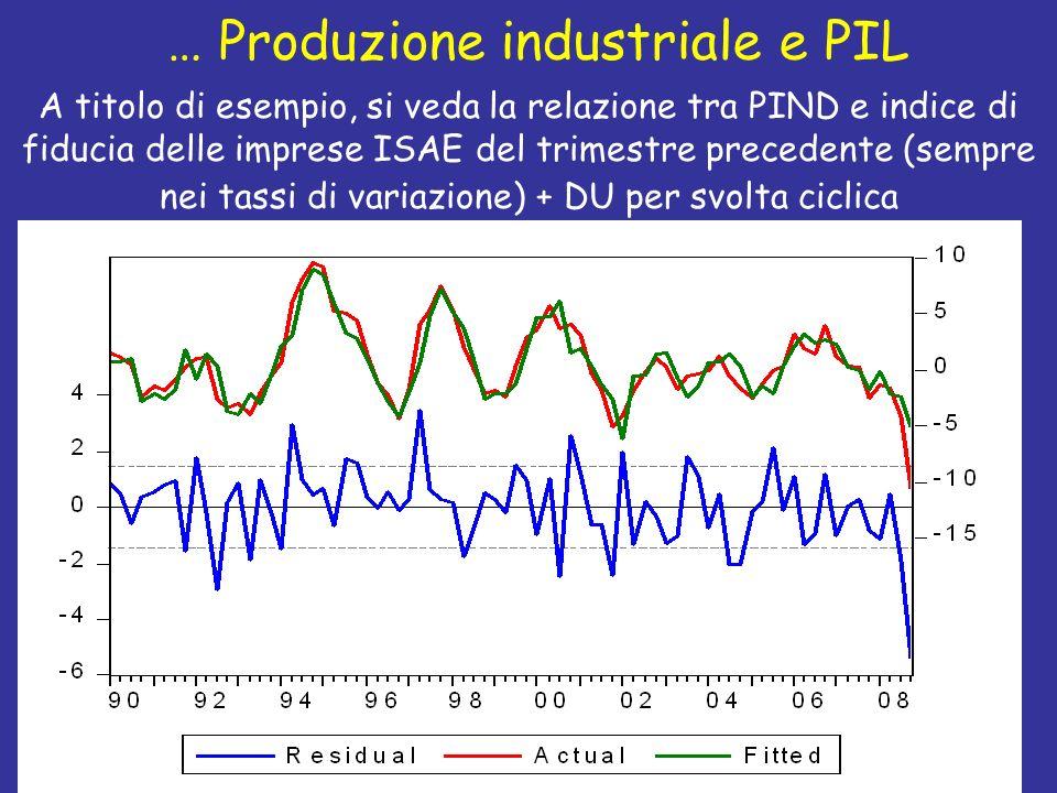 … Produzione industriale e PIL