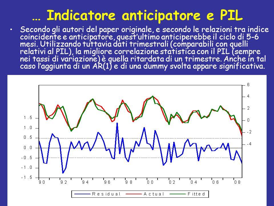 … Indicatore anticipatore e PIL
