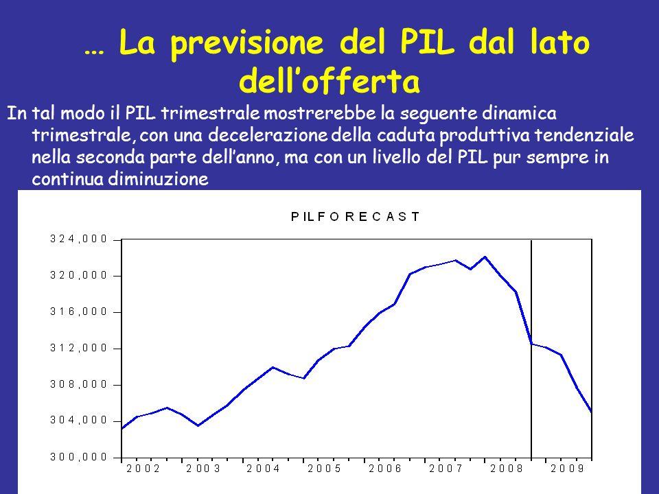 … La previsione del PIL dal lato dell'offerta