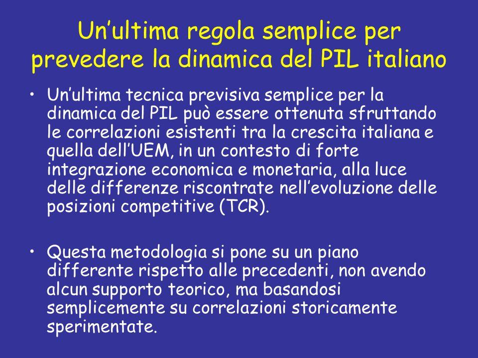 Un'ultima regola semplice per prevedere la dinamica del PIL italiano