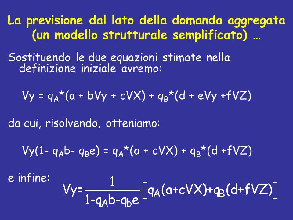 La previsione dal lato della domanda aggregata (un modello strutturale semplificato) …