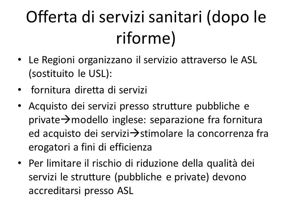 Offerta di servizi sanitari (dopo le riforme)