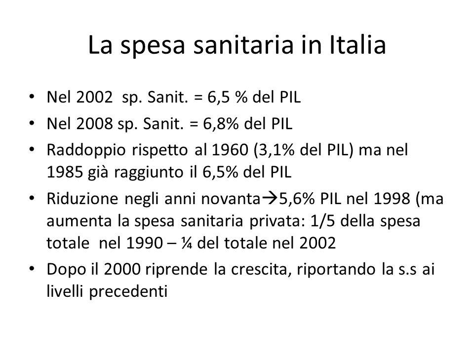 La spesa sanitaria in Italia