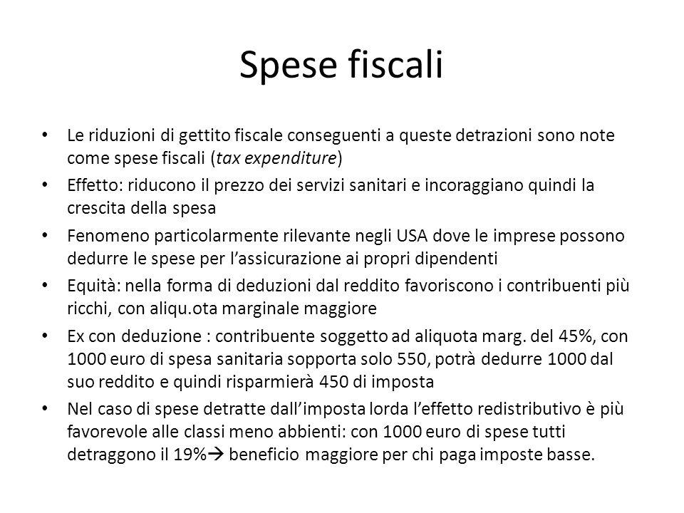Spese fiscali Le riduzioni di gettito fiscale conseguenti a queste detrazioni sono note come spese fiscali (tax expenditure)