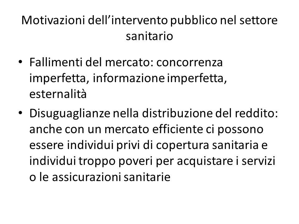 Motivazioni dell'intervento pubblico nel settore sanitario