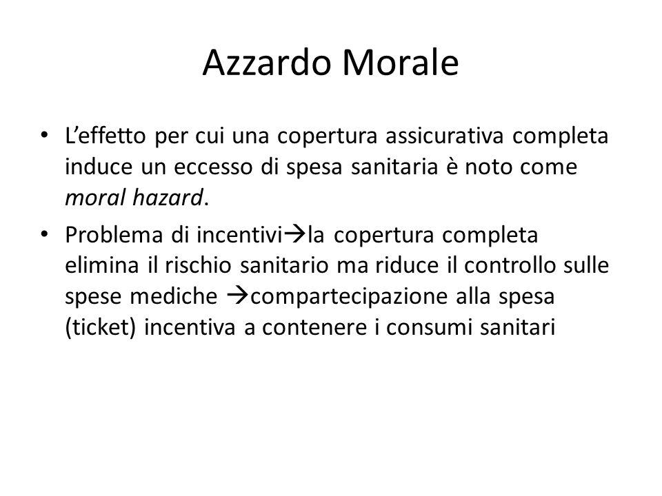 Azzardo Morale L'effetto per cui una copertura assicurativa completa induce un eccesso di spesa sanitaria è noto come moral hazard.
