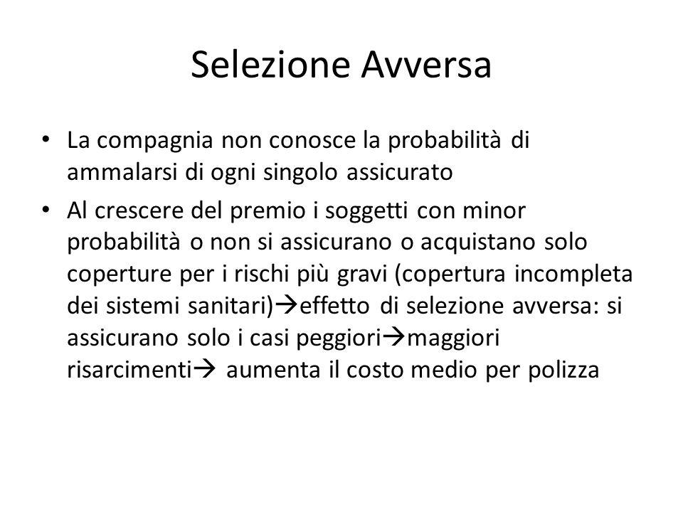 Selezione Avversa La compagnia non conosce la probabilità di ammalarsi di ogni singolo assicurato.