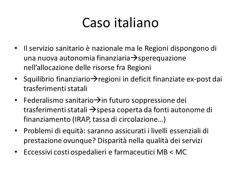 Caso italiano
