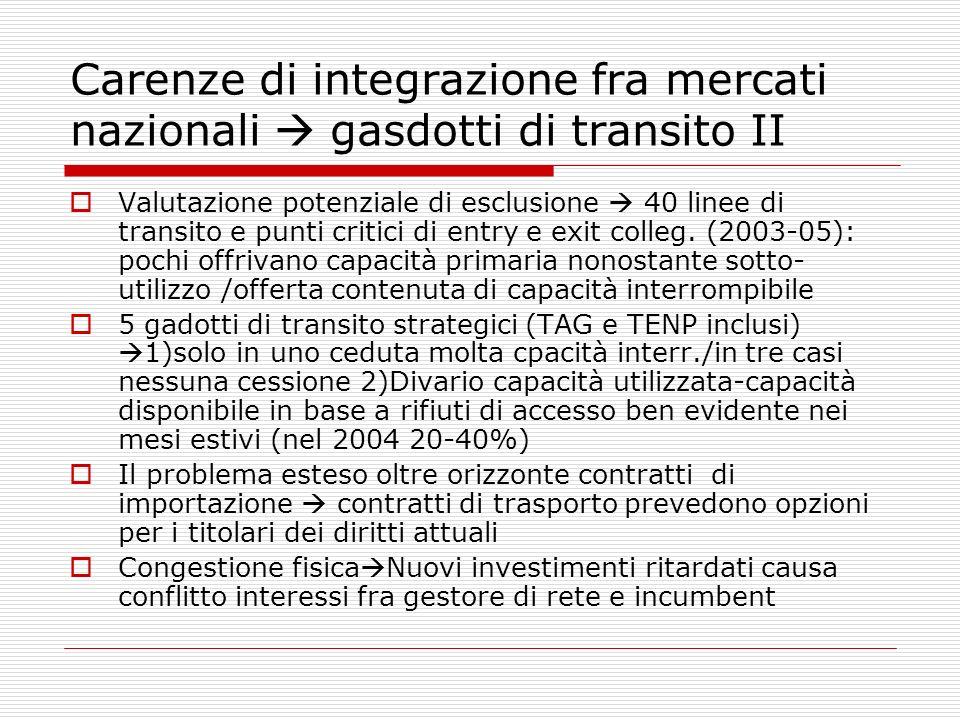 Carenze di integrazione fra mercati nazionali  gasdotti di transito II