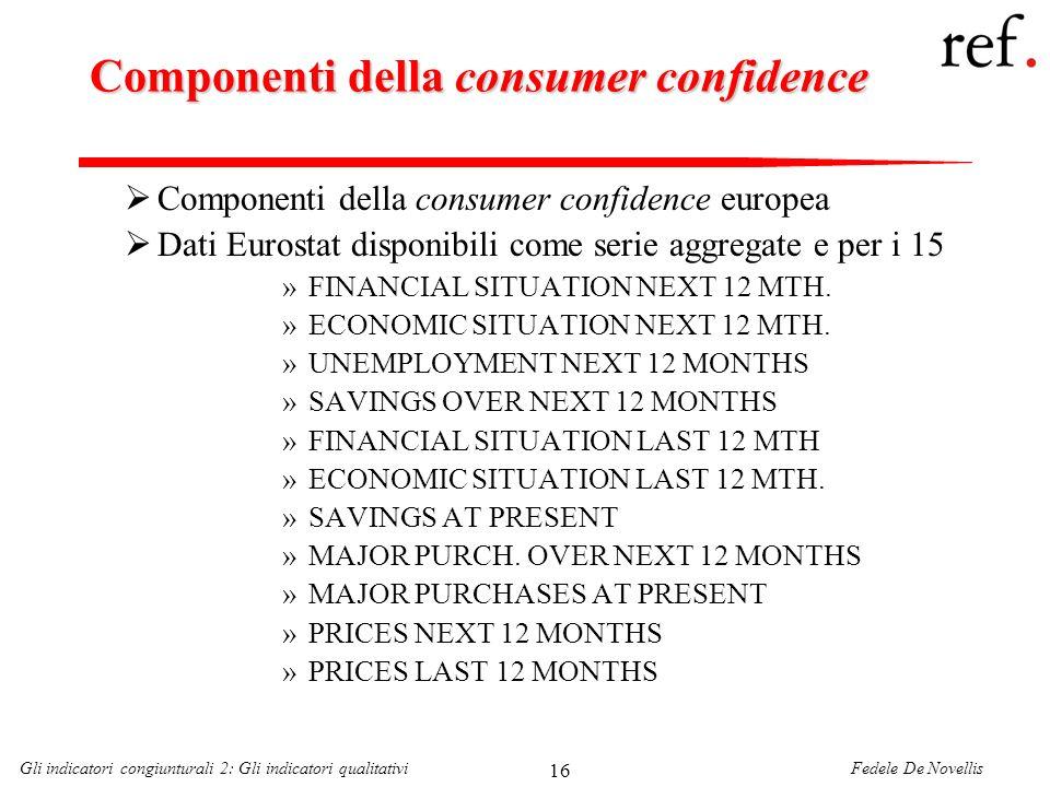 Componenti della consumer confidence