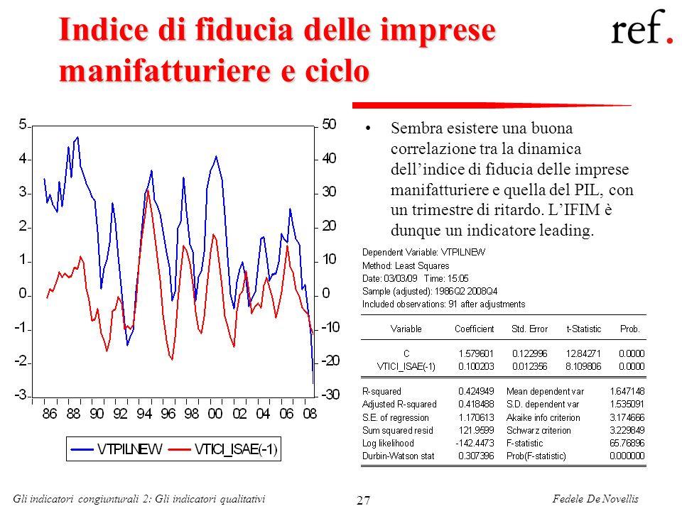 Indice di fiducia delle imprese manifatturiere e ciclo