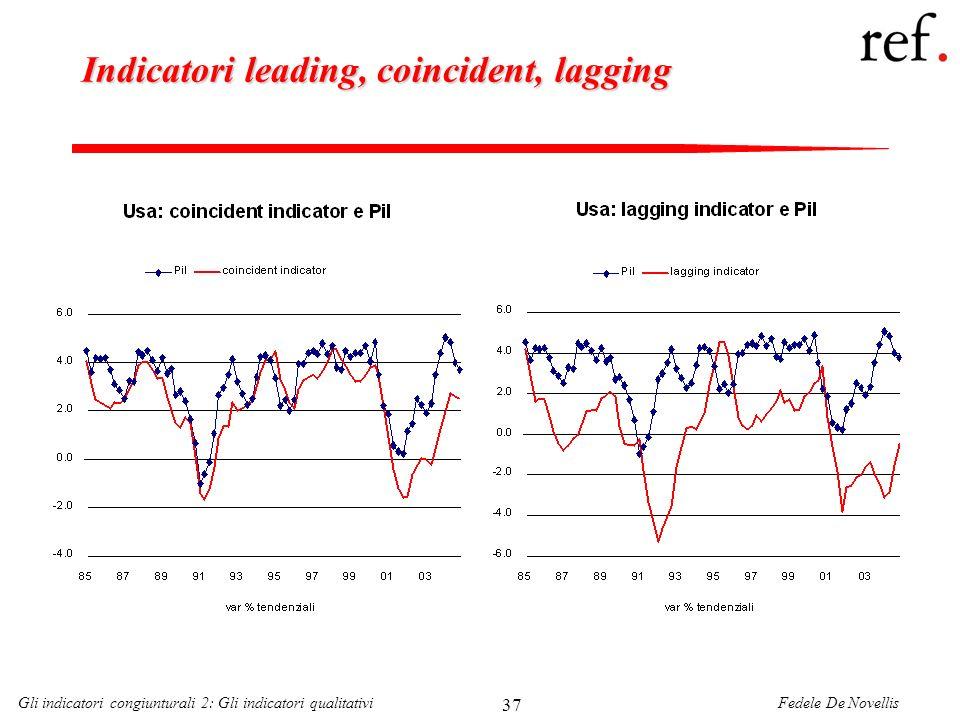 Indicatori leading, coincident, lagging